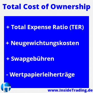ETF – Total Cost of Ownership